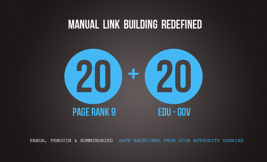 I will Create 40 High PR backlinks include 20 EDU GOV