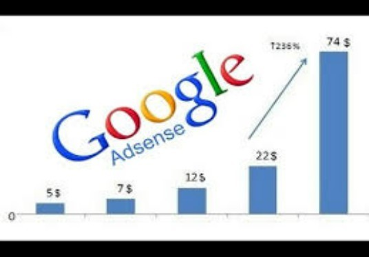 I will increase your adsense income within 4 days time