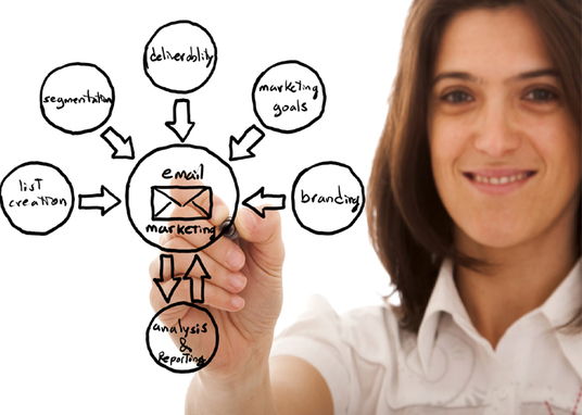 I will manually collect UK-USA 1000 CLEAN email lists as per your requirements