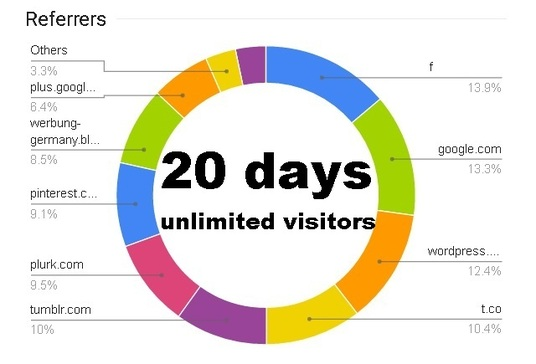 20 days  promote  and market unlimited  ORGANIC Traffic for any  Link