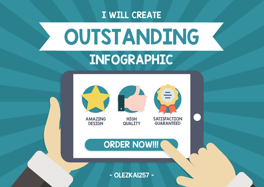I will create Outstanding Infographic