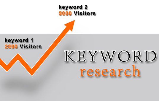 I will Run In Depth SEO Keyword Research And Competitor Analysis