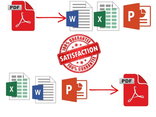 convert word excel or powerpoint to pdf