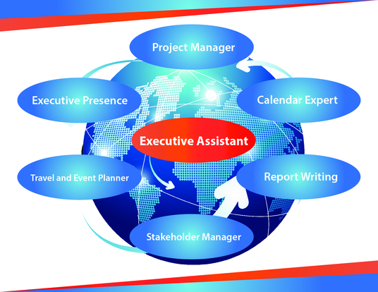 I will be Your Virtual Executive Assistant Up To 2 Hours