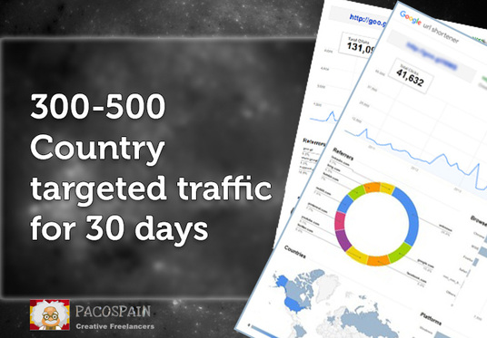send country targeted traffic for 30 days