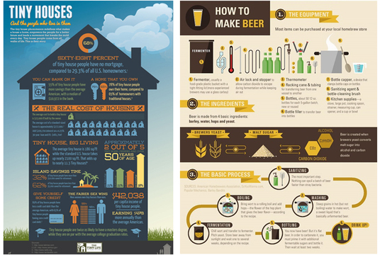 I will design stunning infographic in under 24 hours