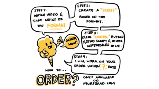 Create a customized videoscribe in this visual note style