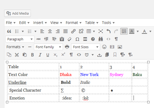 I will install features of MS Word Editor in WordPress Dashboard to let you publish blog easily