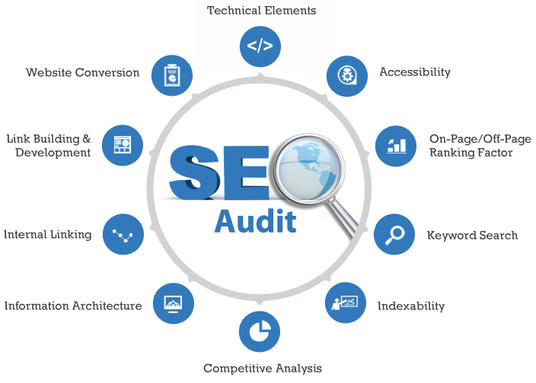 I will Do Professional Seo Website Audit Manually