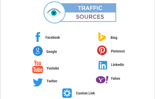 Provide 30,000 Quality USA Traffic To Your Website