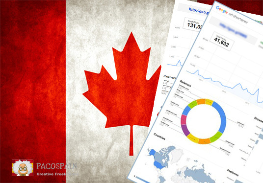 send 250 Canadian Targeted Visitors for 30 Days with low bounce rate