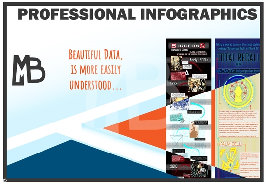 I will create an incredible INFOGRAPHIC for you