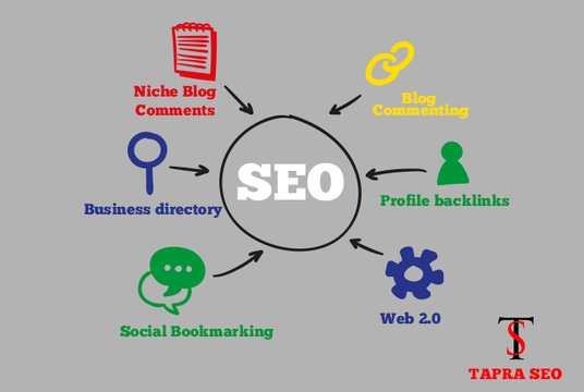 I will Boost your ranking on google with high DA SEO Service