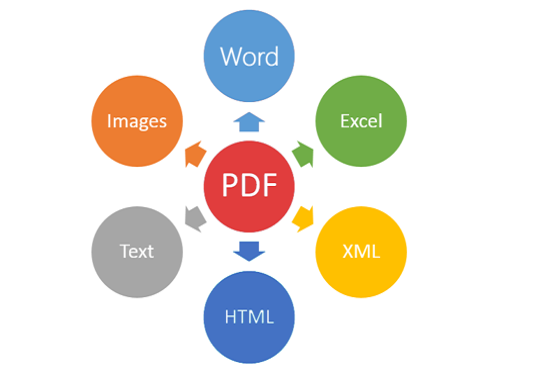 I will convert from PDF to any format of your choice