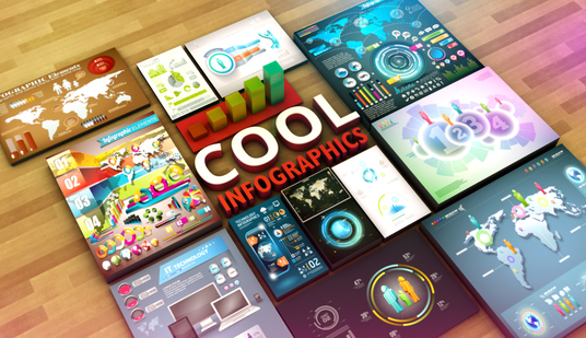 I will Create Cool Infographic Design