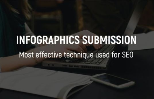 I will do submit your infographic to 30 Infographics submission Sites