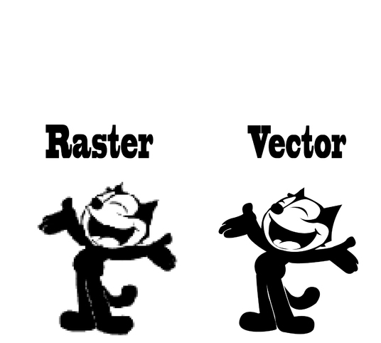 I will Vectorize/Redraw and Trace logo/image/icon