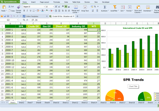 I will create, update, automate, or improve any excel spreadsheet