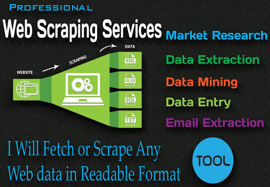 Do Web Scraping, Data Extraction and Email Extraction for £5