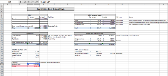 I will create a budget via excel spreadsheet. Specialism in theatre production budgets