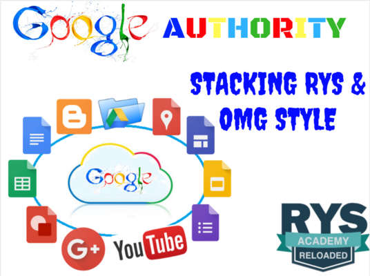 I will Create RYS And OMG Style Google Entity Stack With Authority Sites