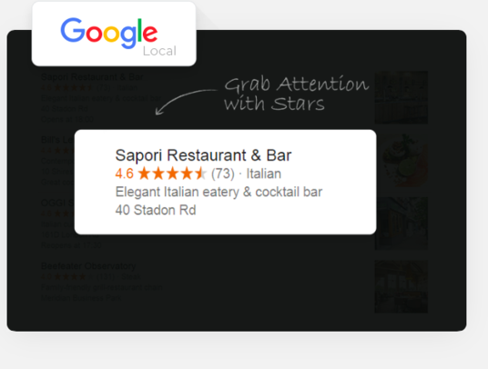 I will post 4 positive reviews on Google Maps for you and your business