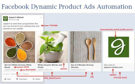 I will Link Your Woocommerce Or Shopify Store To Facebook Dynamic Product Ads