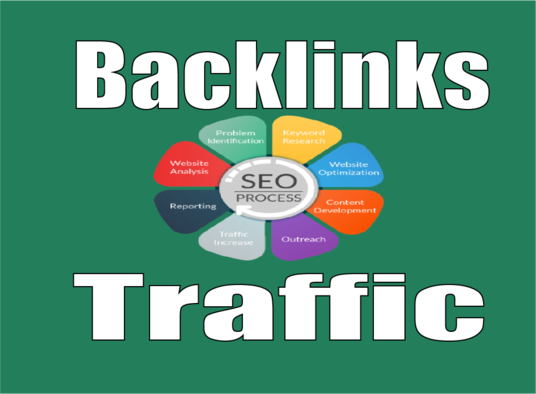 I will Submit your Site SEO 1,800 Backlinks and 10,000 Traffic
