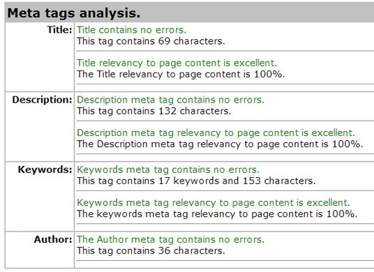 I will Do Meta Tags Optimization For Your Website Or Blog