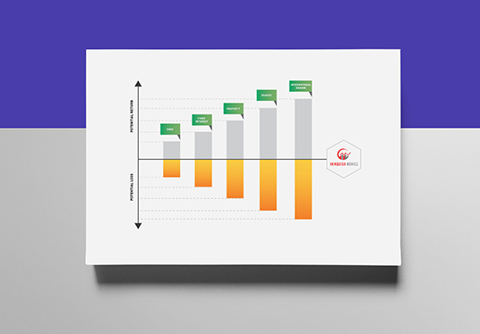 Design Infographic , Chart, Sales Statistical data sheet Etc
