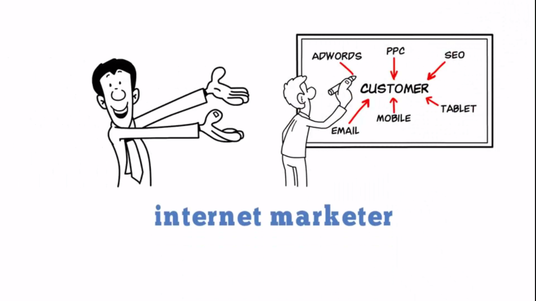Create Professional Whiteboard Animation Video To Promote Your Business