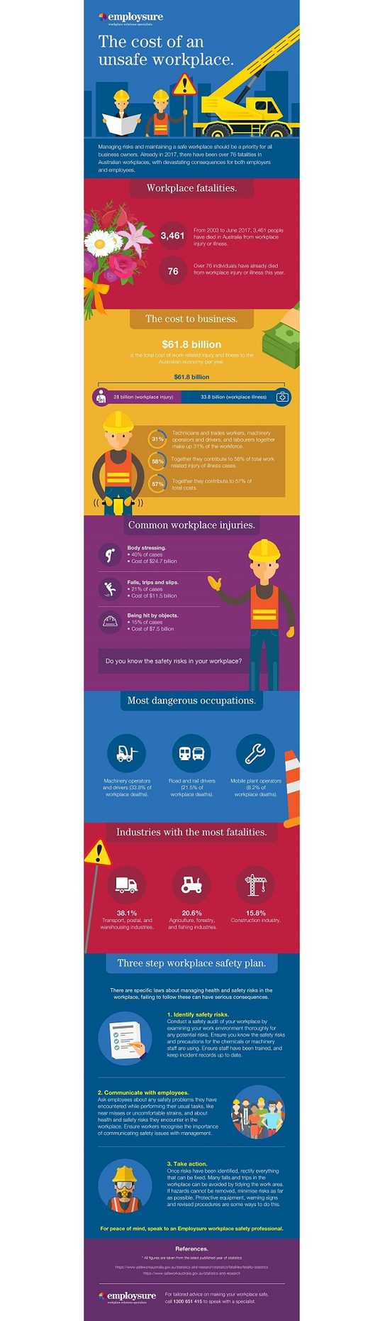 I will Design Professional Infographics For Your Business, Blog, Website, Etc.
