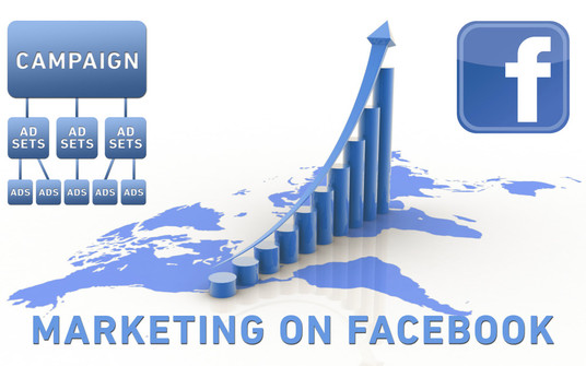 I will FACEBOOK PROMOTION, Advertising to Million of People...