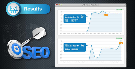 do Full Seo package - to get you well ranked