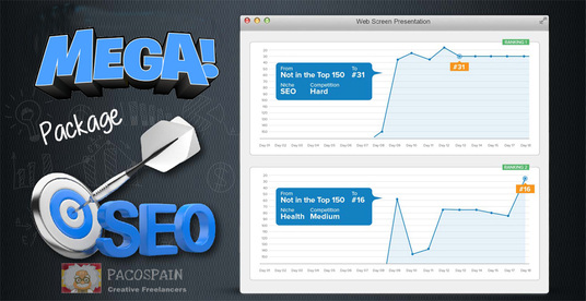 I will get Top Rankings with the new MEGA SEO COMBO PACKAGE