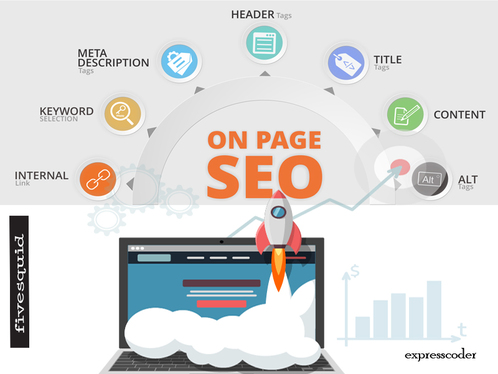 Do On Page SEO