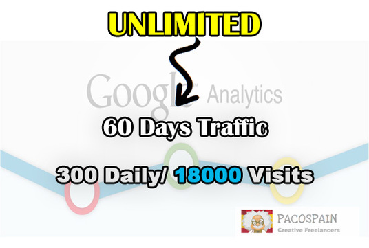 I will 60 Days UNLIMITED REAL GENUINE Traffic 18000 Visits 300 Daily TRACKING LINK