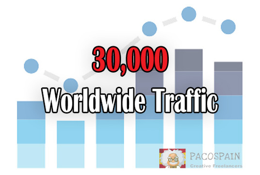 send you 30,000+ High Quality Worldwide traffic from 9 social media sources you select the days