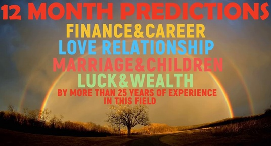 I will do 12 month predictions for you