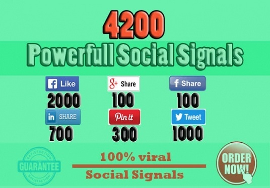 I will Submit 4200 powerful social signals