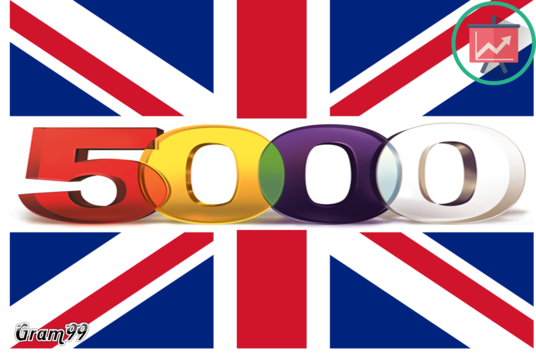 I will Send you 5000 Unique UK Website traffic visitors from United Kingdom