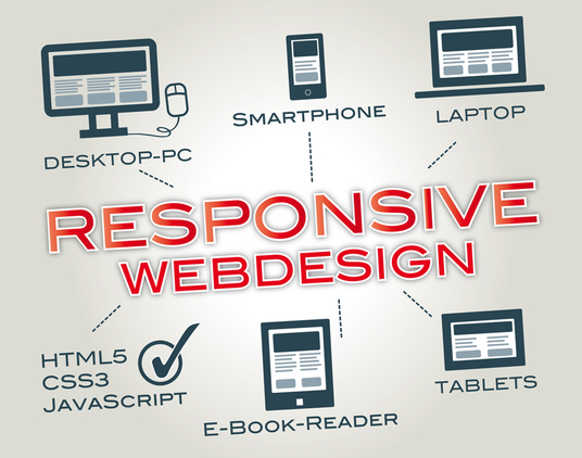 I will Build and Design A Professional and Responsive WordPress Website or Blog