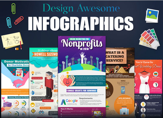 I will Create Stunning Infographic with Unlimited Revisions