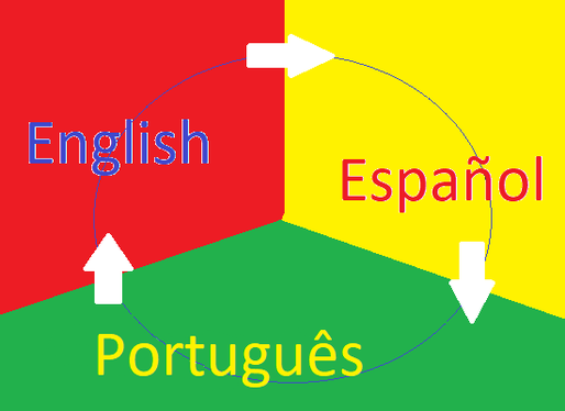 Translate Spanish, English, or Portuguese for £5 : crexevans93 - fivesquid