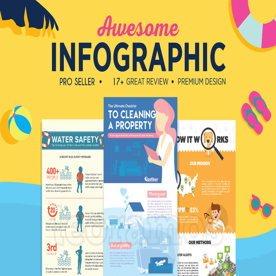 I will create an Outstanding Infographic
