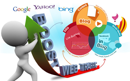 I will do SEO Backlinking and Google traffic.