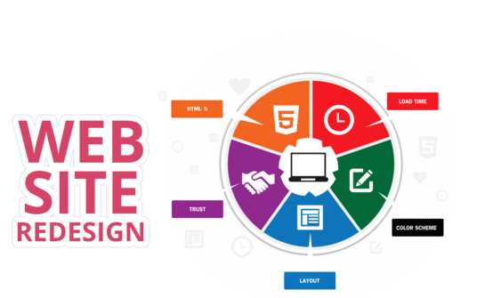 design or redesign your existing wordpress website to a more professional and beautiful website