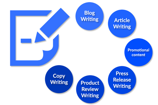 I will write a website content upto 2200 words
