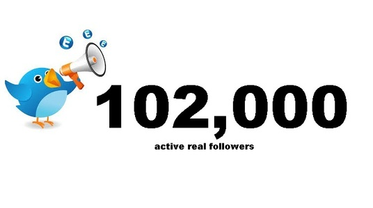 I will  tweet  your link  10 times  to my 102,000 real active twitter Follower