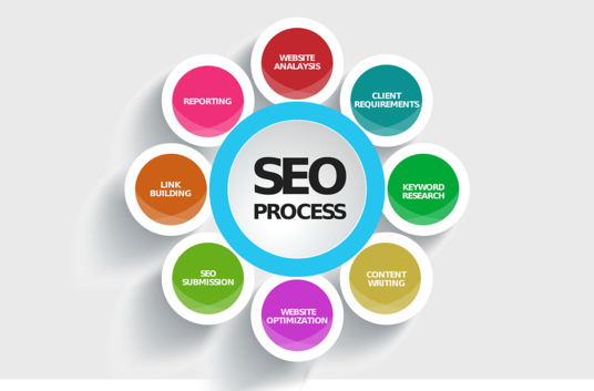 I will Shoot Your Site Into TOP Google Rankings With My All-In-One High PR Backlinks